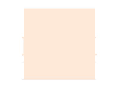 Fred Bock website